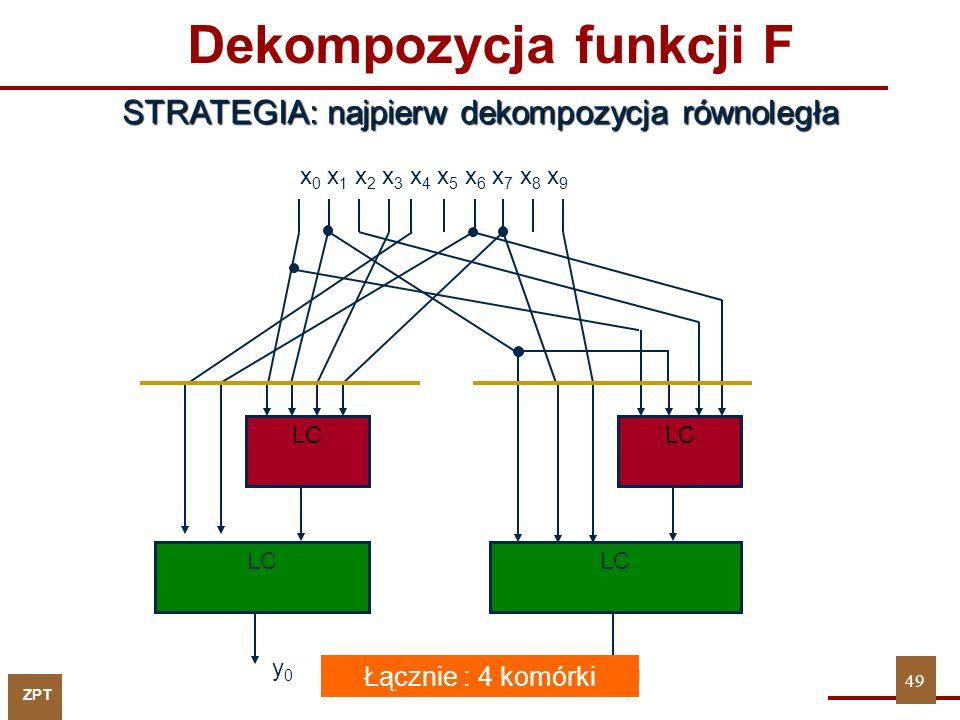 ZPT Dekompozycja funkcji F w systemie Quartus QuartusII library IEEE; use IEEE.STD_LOGIC_1164.all; entity bul is port(i : in std_logic_vector(1 to 10); port(i : in std_logic_vector(1 to 10); o : out std_logic_vector(1 to 2)); o : out std_logic_vector(1 to 2)); end bul; architecture arch1 of bul is begin PLA: process(i) begin begin case i is case i is when 0101000000 => o o <= 00 ; when 1110100100 => o o <= 00 ; when 0010110000 => o o <= 10 ; when 0101001000 => o o <= 10 ; when 1110101101 => o o <= 01 ; when 0100010101 => o o <= 01 ; when 1100010001 => o o <= 00 ; when 0011101110 => o o <= 01 ; when 0001001110 => o o <= 01 ; when 0110000110 => o o <= 01 ; when 1110110010 => o o <= 10 ; when 0111100000 => o o <= 00 ; when 0100011011 => o o <= 00 ; when 0010111010 => o o <= 01 ; when 0110001110 => o o <= 00 ; when 0110110111 => o o <= 11 ; when 0001001011 => o o <= 11 ; when 1110001110 => o o <= 10 ; when 0011001011 => o o <= 10 ; when 0010011010 => o o <= 01 ; when 1010110010 => o o <= 00 ; when 0100110101 => o o <= 11 ; when 0001111010 => o o <= 00 ; when 1101100100 => o o <= 10 ; when 1001110111 => o o <= 11 ; when others => o o <= XX ; end case; end case; end process; end process;end; 50 28 komórek