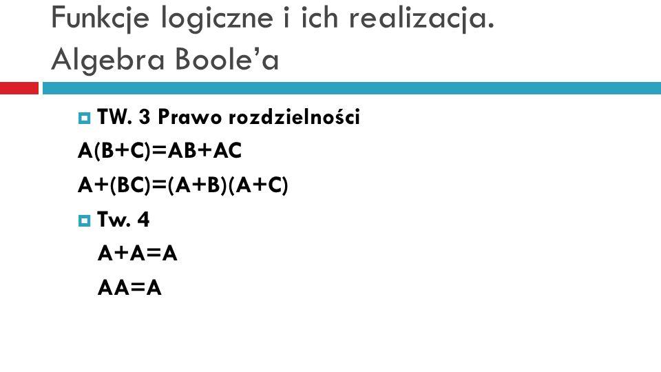 Funkcje logiczne i ich realizacja. Algebra Boolea TW. 3 Prawo rozdzielności A(B+C)=AB+AC A+(BC)=(A+B)(A+C) Tw. 4 A+A=A AA=A