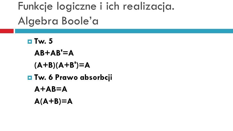 Funkcje logiczne i ich realizacja. Algebra Boolea Tw. 5 AB+AB'=A (A+B)(A+B')=A Tw. 6 Prawo absorbcji A+AB=A A(A+B)=A