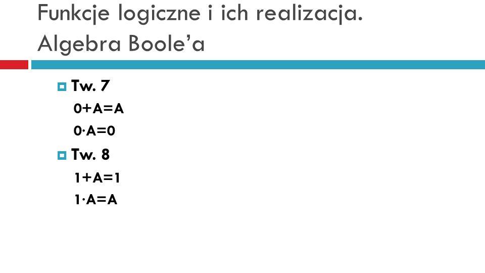 Funkcje logiczne i ich realizacja. Algebra Boolea Tw. 7 0+A=A 0A=0 Tw. 8 1+A=1 1A=A