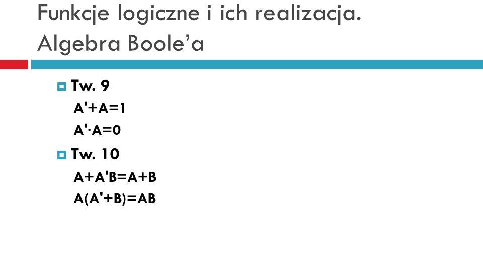 Funkcje logiczne i ich realizacja. Algebra Boolea Tw. 9 A'+A=1 A'A=0 Tw. 10 A+A'B=A+B A(A'+B)=AB