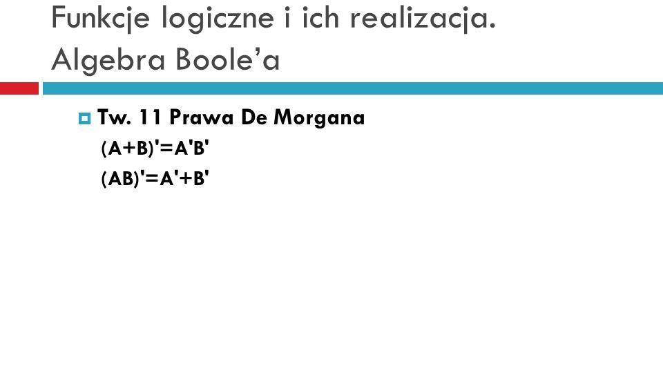 Funkcje logiczne i ich realizacja. Algebra Boolea Tw. 11 Prawa De Morgana (A+B)'=A'B' (AB)'=A'+B'