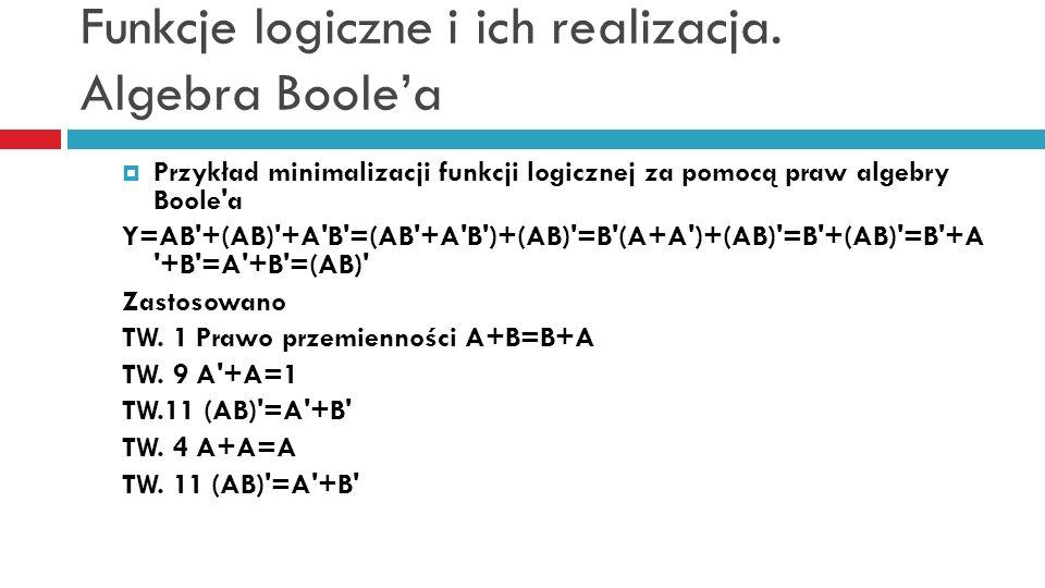 Funkcje logiczne i ich realizacja. Algebra Boolea Przykład minimalizacji funkcji logicznej za pomocą praw algebry Boole'a Y=AB'+(AB)'+A'B'=(AB'+A'B')+