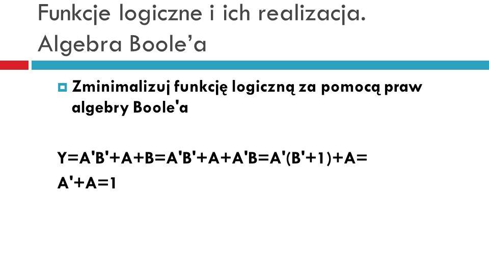 Funkcje logiczne i ich realizacja. Algebra Boolea Zminimalizuj funkcję logiczną za pomocą praw algebry Boole'a Y=A'B'+A+B=A'B'+A+A'B=A'(B'+1)+A= A'+A=