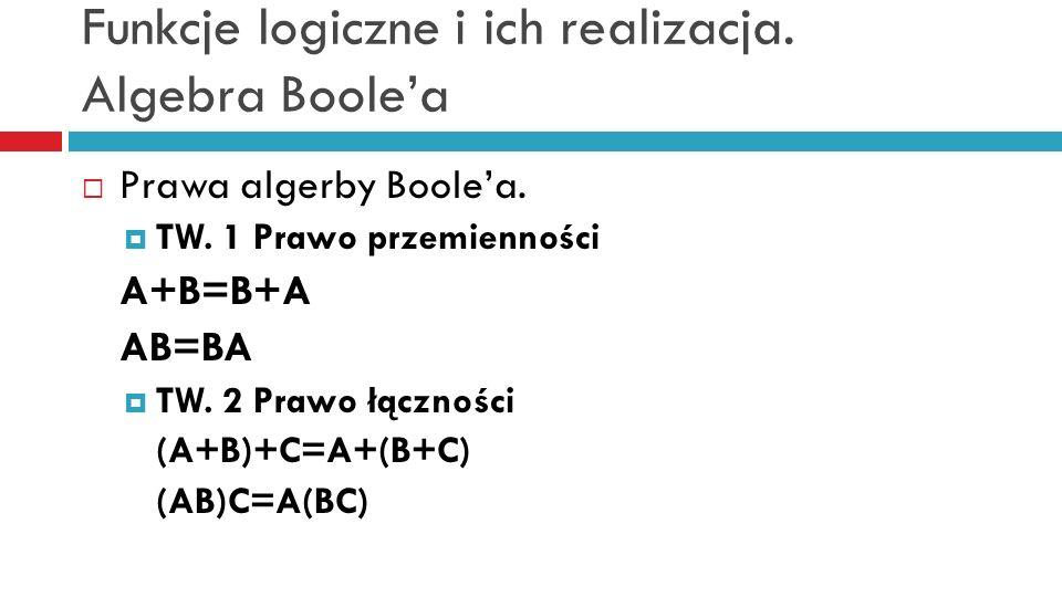 Funkcje logiczne i ich realizacja. Algebra Boolea Prawa algerby Boolea. TW. 1 Prawo przemienności A+B=B+A AB=BA TW. 2 Prawo łączności (A+B)+C=A+(B+C)
