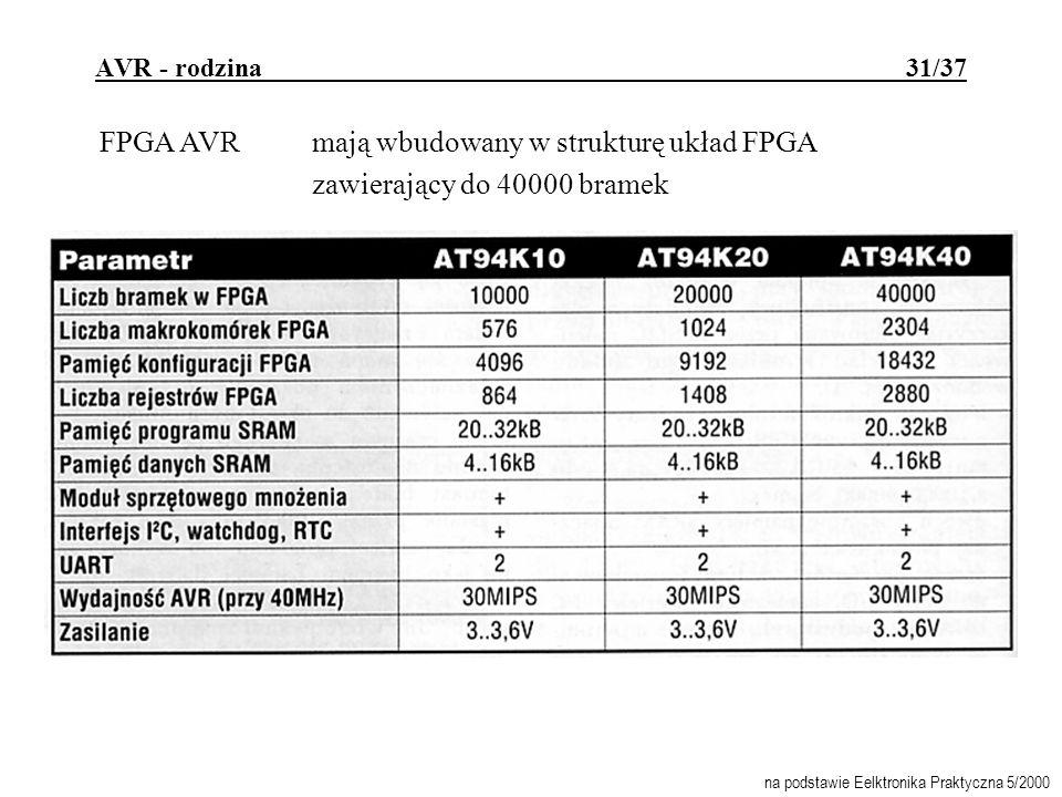 AVR - rodzina 31/37 FPGA AVRmają wbudowany w strukturę układ FPGA zawierający do 40000 bramek na podstawie Eelktronika Praktyczna 5/2000