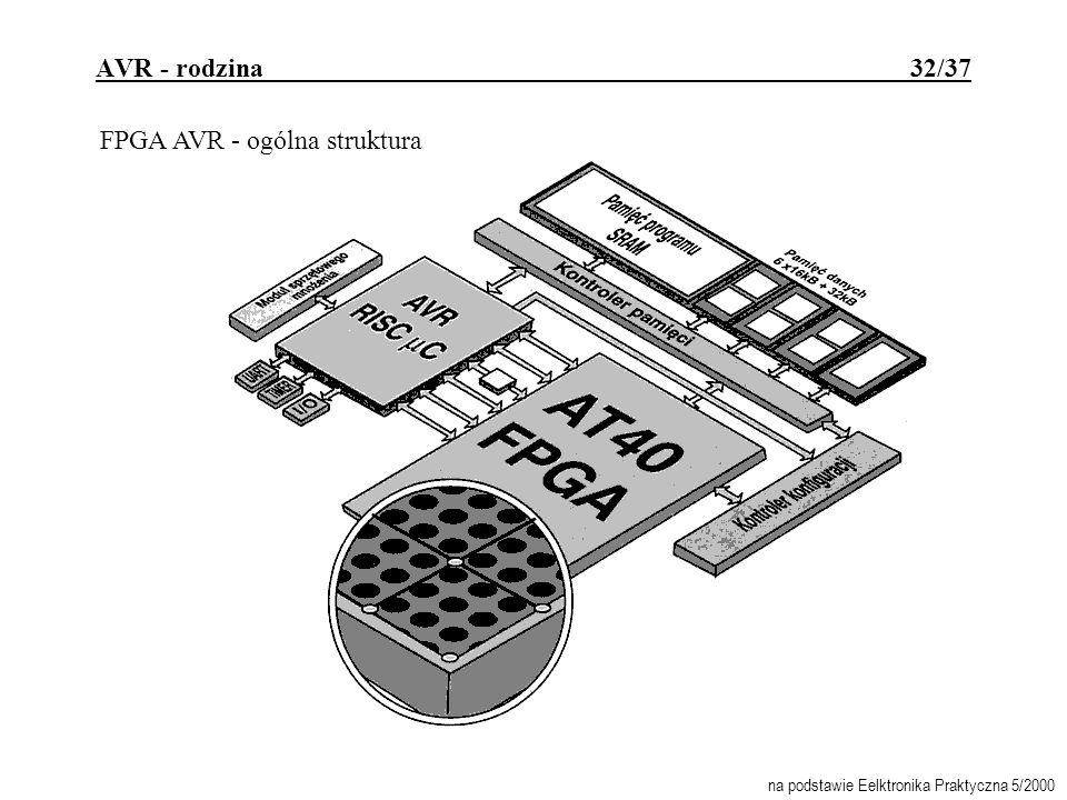 AVR - rodzina 32/37 FPGA AVR - ogólna struktura na podstawie Eelktronika Praktyczna 5/2000