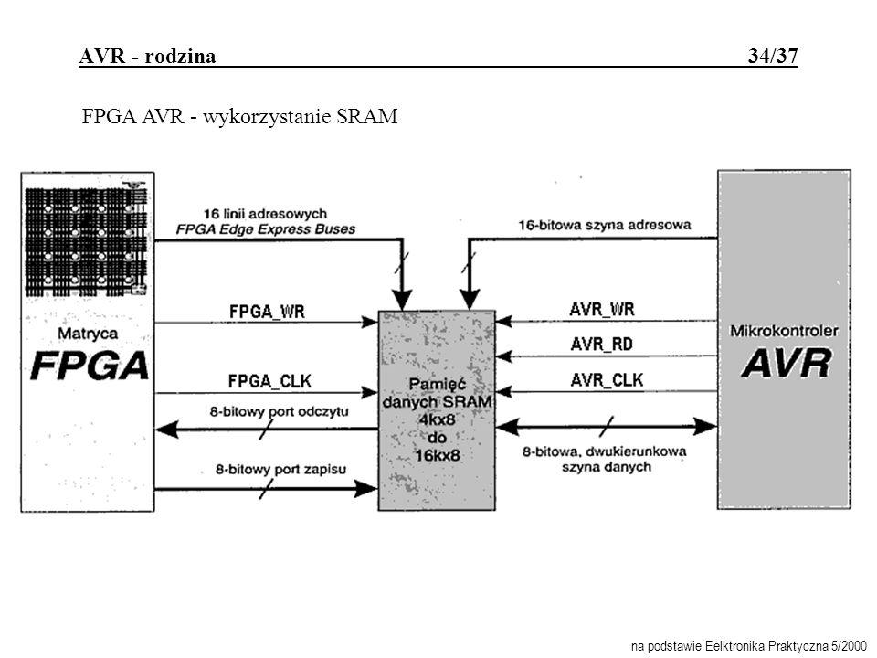 AVR - rodzina 34/37 FPGA AVR - wykorzystanie SRAM na podstawie Eelktronika Praktyczna 5/2000