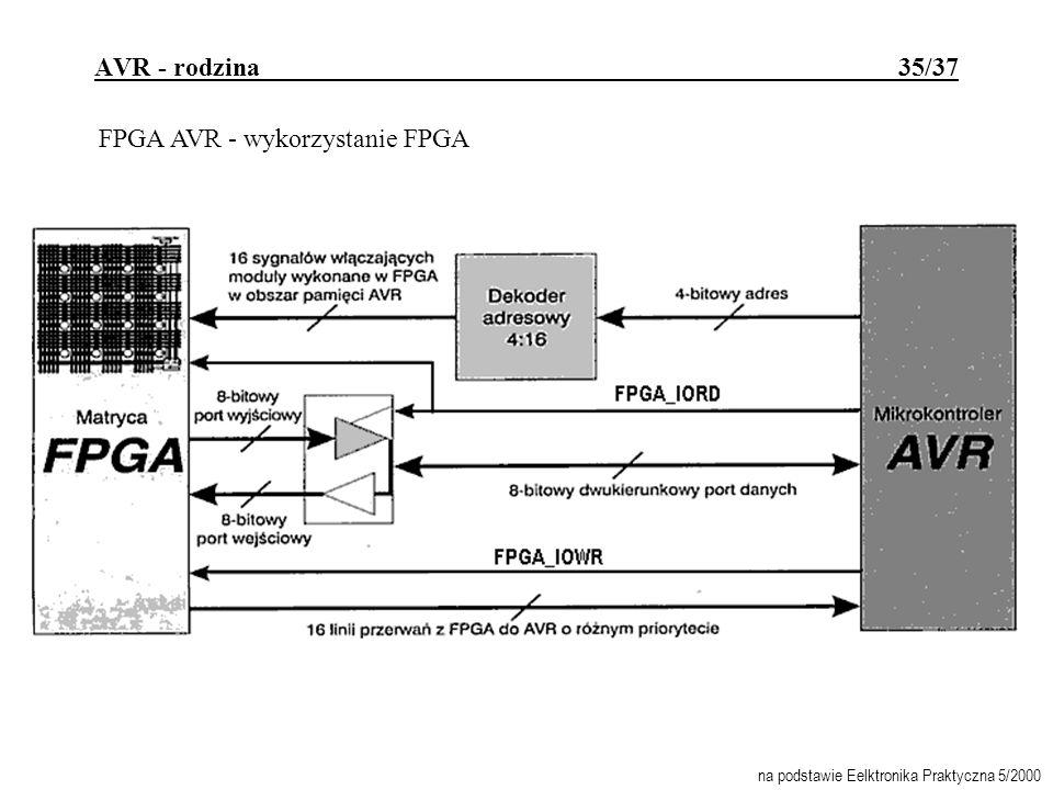 AVR - rodzina 35/37 FPGA AVR - wykorzystanie FPGA na podstawie Eelktronika Praktyczna 5/2000