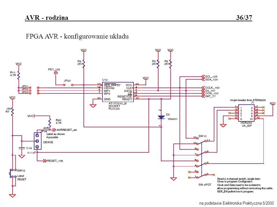 AVR - rodzina 36/37 FPGA AVR - konfigurowanie układu na podstawie Eelktronika Praktyczna 5/2000