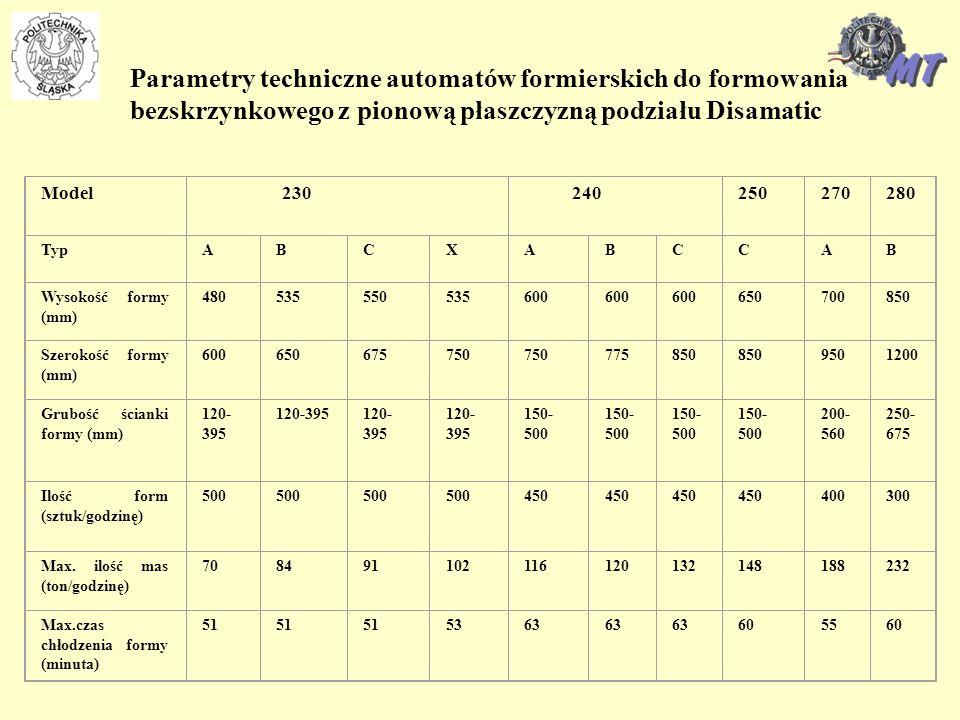 Parametry techniczne automatów formierskich do formowania bezskrzynkowego z pionową płaszczyzną podziału Disamatic Model 230 240250270280 TypABCXABCCA