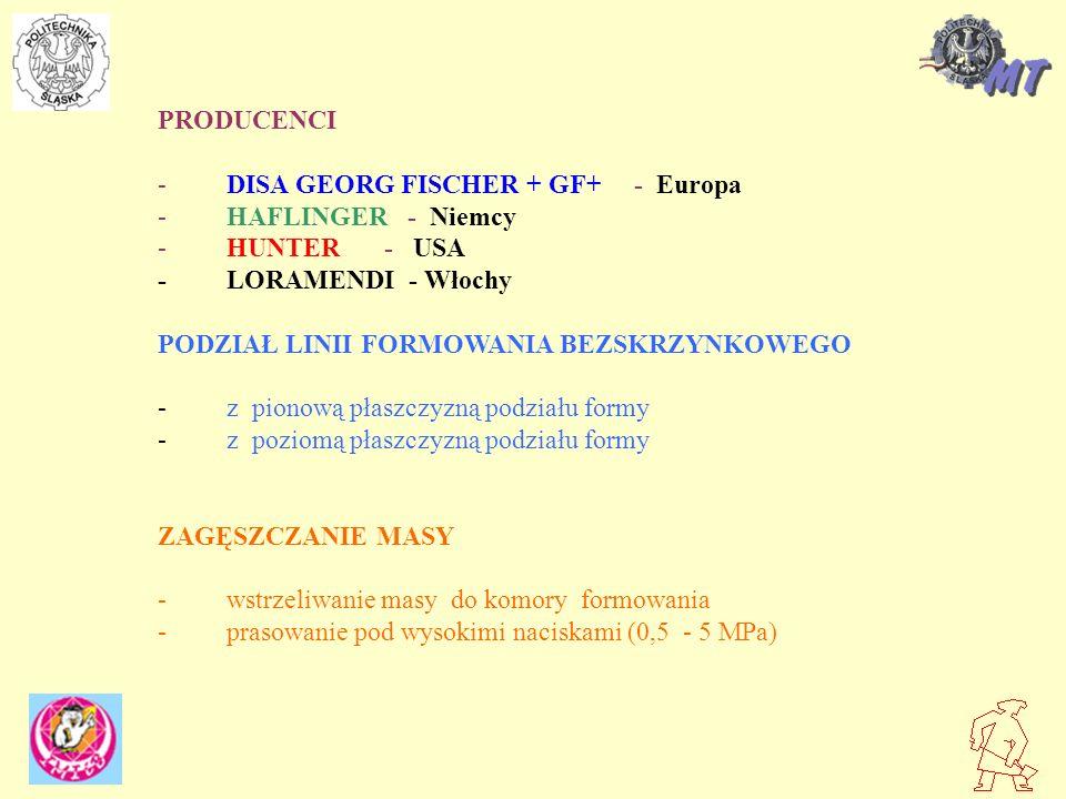 PRODUCENCI - DISA GEORG FISCHER + GF+ - Europa - HAFLINGER - Niemcy - HUNTER - USA - LORAMENDI - Włochy PODZIAŁ LINII FORMOWANIA BEZSKRZYNKOWEGO - z p