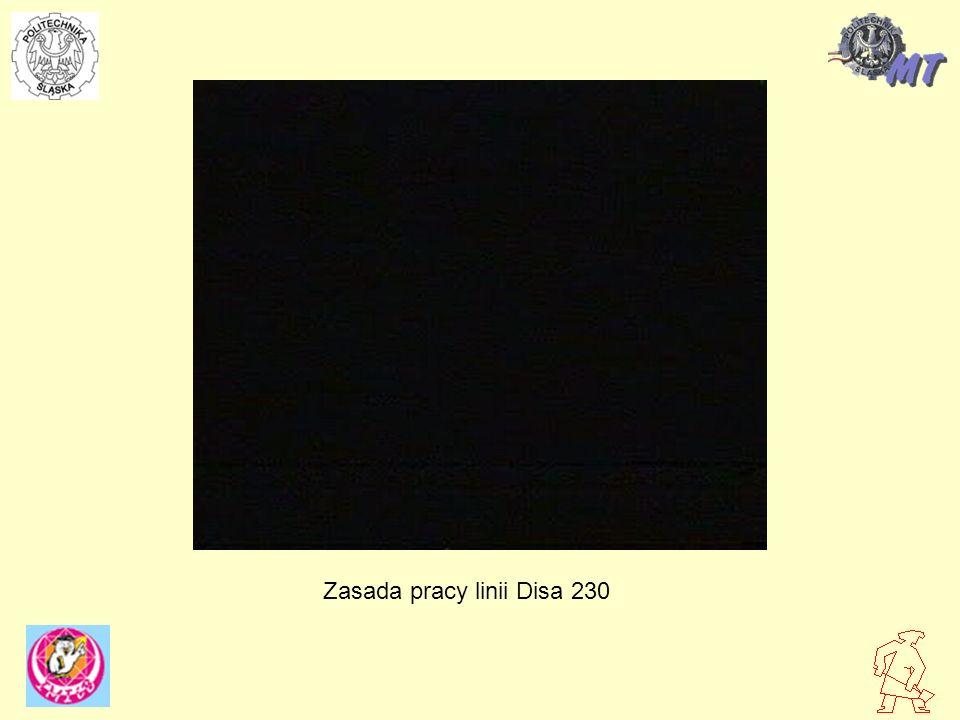 Zasada pracy linii Disa 230