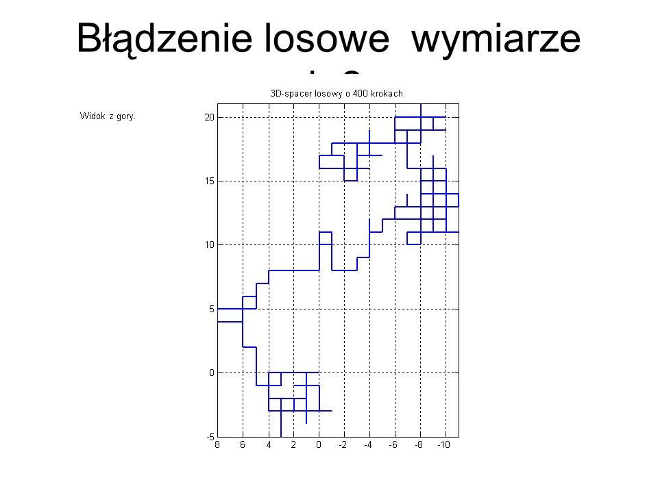 Błądzenie losowe wymiarze d=2