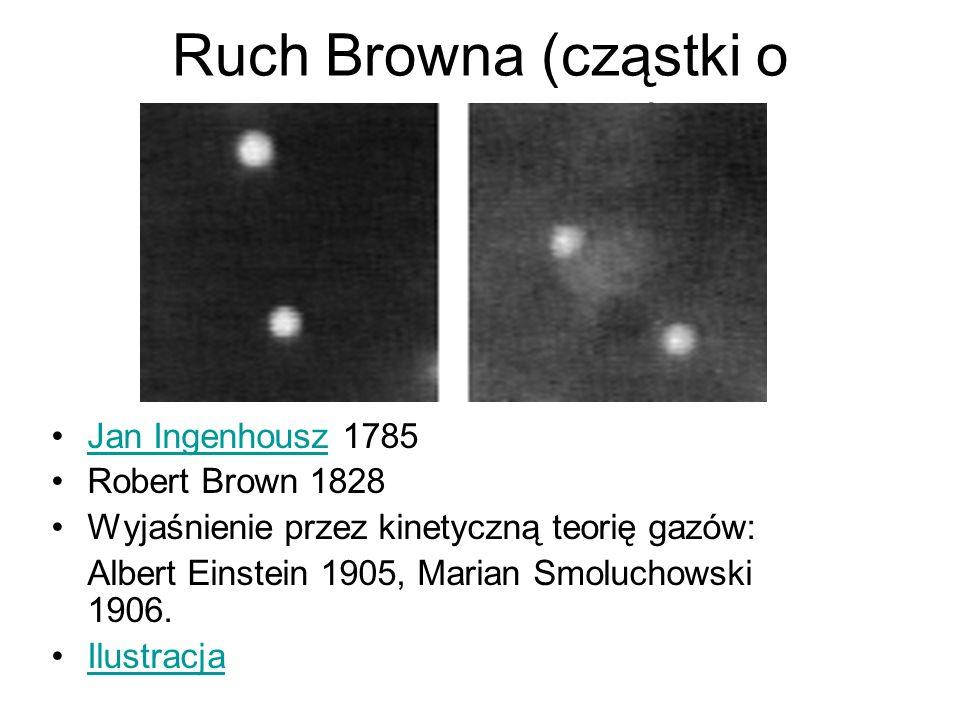 Ruch Browna (cząstki o średnicy 2μm) Jan Ingenhousz 1785Jan Ingenhousz Robert Brown 1828 Wyjaśnienie przez kinetyczną teorię gazów: Albert Einstein 1905, Marian Smoluchowski 1906.