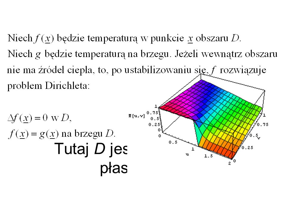 Problem Dirichleta Tutaj D jest kwadratem na płaszczyźnie.
