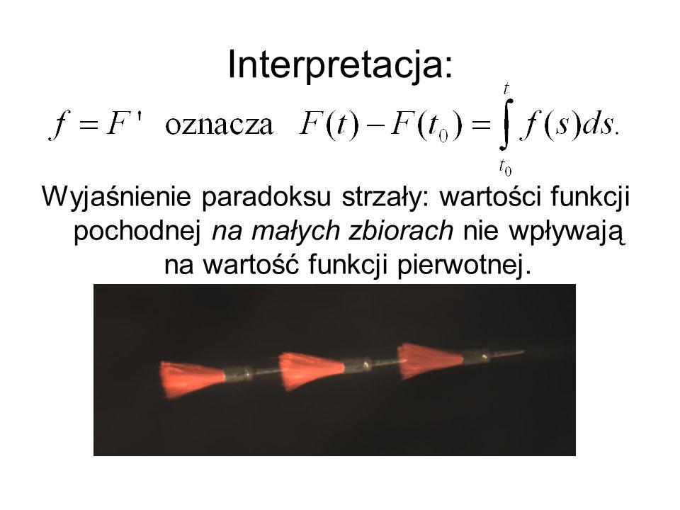 Podziękowania dla/Źródła/Linki: MacTutor bibliographic database http://www.matematyka.prx.pl/ http://zis.pap.edu.pl/sylwia/prace_pliki/Pochodna_p.ppt (Adam Masiukiewicz)http://zis.pap.edu.pl/sylwia/prace_pliki/Pochodna_p.ppt http://www.newton.cam.ac.uk/newton.html http://www-groups.dcs.st- and.ac.uk/~history//Mathematicians/Newton.htmlhttp://www-groups.dcs.st- and.ac.uk/~history//Mathematicians/Newton.html http://www.nmsu.edu/~honors/hon224gallery.html http://www.ms.uky.edu/~lee/ma502/notes2/node1.html http://scienceworld.wolfram.com/biography/Kronecker.html http://pl.wikipedia.org/wiki/Grafika:Przyklad_bladzenia_losowe go.pnghttp://pl.wikipedia.org/wiki/Grafika:Przyklad_bladzenia_losowe go.png http://www.pulsephotonics.com/gallery.htm http://www-groups.dcs.st- and.ac.uk/~history/PrintHT/Real_numbers_1.htmlhttp://www-groups.dcs.st- and.ac.uk/~history/PrintHT/Real_numbers_1.html