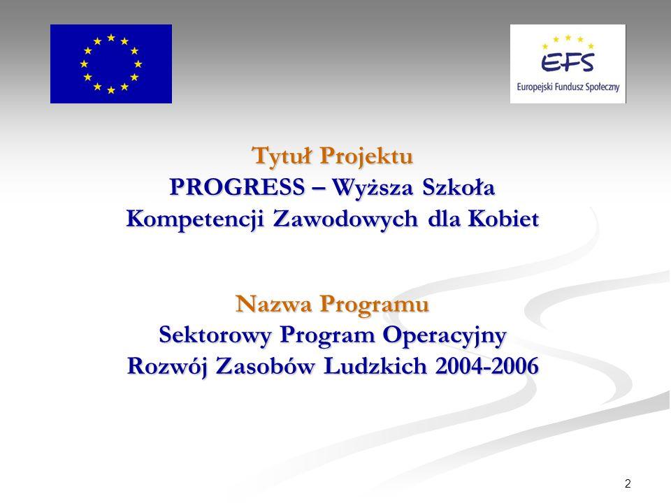 2 Tytuł Projektu PROGRESS – Wyższa Szkoła Kompetencji Zawodowych dla Kobiet Nazwa Programu Sektorowy Program Operacyjny Rozwój Zasobów Ludzkich 2004-2006
