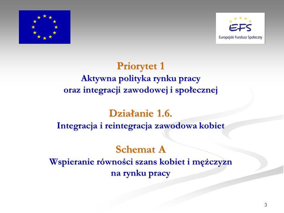 3 Priorytet 1 Aktywna polityka rynku pracy oraz integracji zawodowej i społecznej Działanie 1.6.