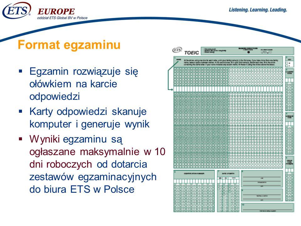 > Format egzaminu Egzamin rozwiązuje się ołówkiem na karcie odpowiedzi Karty odpowiedzi skanuje komputer i generuje wynik Wyniki egzaminu są ogłaszane