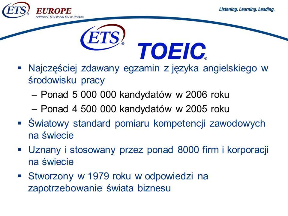 > Najczęściej zdawany egzamin z języka angielskiego w środowisku pracy –Ponad 5 000 000 kandydatów w 2006 roku –Ponad 4 500 000 kandydatów w 2005 roku