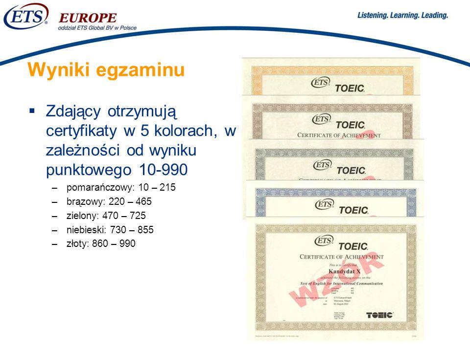 > Wyniki egzaminu Zdający otrzymują certyfikaty w 5 kolorach, w zależności od wyniku punktowego 10-990 –pomarańczowy: 10 – 215 –brązowy: 220 – 465 –zi