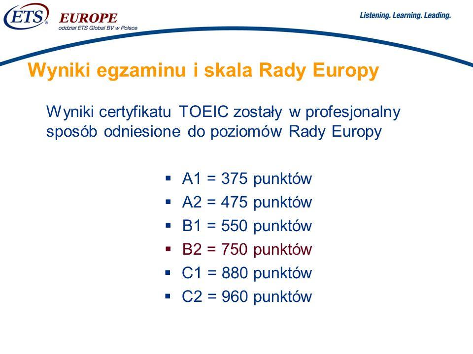 > Wyniki egzaminu i skala Rady Europy Wyniki certyfikatu TOEIC zostały w profesjonalny sposób odniesione do poziomów Rady Europy A1 = 375 punktów A2 =