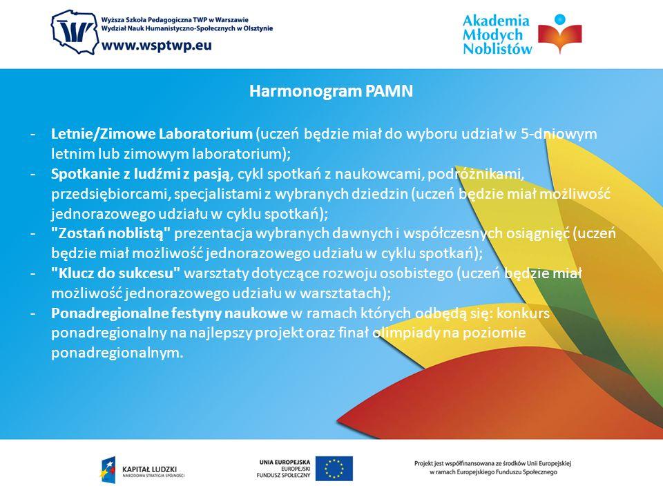 Harmonogram PAMN -Letnie/Zimowe Laboratorium (uczeń będzie miał do wyboru udział w 5-dniowym letnim lub zimowym laboratorium); -Spotkanie z ludźmi z pasją, cykl spotkań z naukowcami, podróżnikami, przedsiębiorcami, specjalistami z wybranych dziedzin (uczeń będzie miał możliwość jednorazowego udziału w cyklu spotkań); - Zostań noblistą prezentacja wybranych dawnych i współczesnych osiągnięć (uczeń będzie miał możliwość jednorazowego udziału w cyklu spotkań); - Klucz do sukcesu warsztaty dotyczące rozwoju osobistego (uczeń będzie miał możliwość jednorazowego udziału w warsztatach); -Ponadregionalne festyny naukowe w ramach których odbędą się: konkurs ponadregionalny na najlepszy projekt oraz finał olimpiady na poziomie ponadregionalnym.