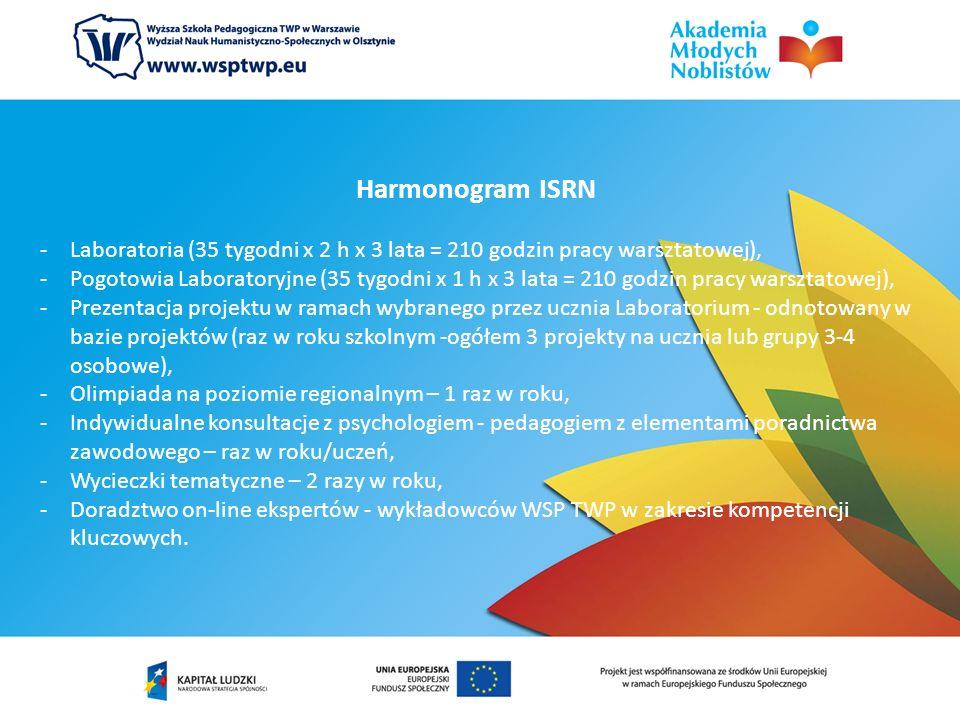 Harmonogram ISRN -Laboratoria (35 tygodni x 2 h x 3 lata = 210 godzin pracy warsztatowej), -Pogotowia Laboratoryjne (35 tygodni x 1 h x 3 lata = 210 godzin pracy warsztatowej), -Prezentacja projektu w ramach wybranego przez ucznia Laboratorium - odnotowany w bazie projektów (raz w roku szkolnym -ogółem 3 projekty na ucznia lub grupy 3-4 osobowe), -Olimpiada na poziomie regionalnym – 1 raz w roku, -Indywidualne konsultacje z psychologiem - pedagogiem z elementami poradnictwa zawodowego – raz w roku/uczeń, -Wycieczki tematyczne – 2 razy w roku, -Doradztwo on-line ekspertów - wykładowców WSP TWP w zakresie kompetencji kluczowych.