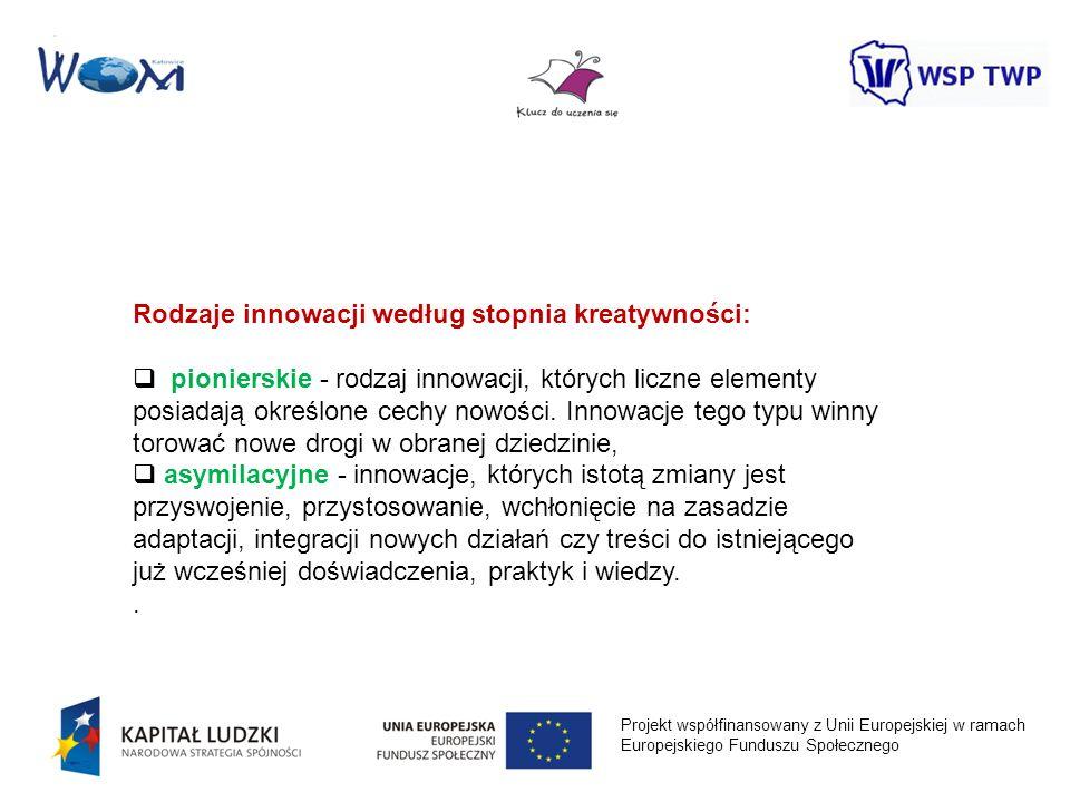 Projekt współfinansowany z Unii Europejskiej w ramach Europejskiego Funduszu Społecznego Rodzaje innowacji według stopnia kreatywności: pionierskie -