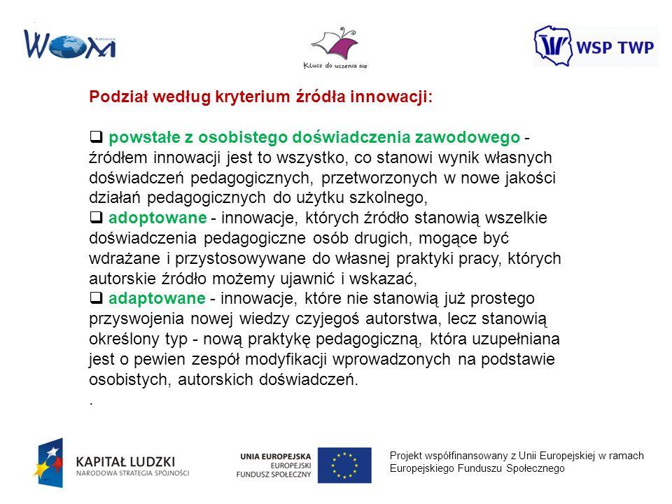 Projekt współfinansowany z Unii Europejskiej w ramach Europejskiego Funduszu Społecznego Podział według kryterium źródła innowacji: powstałe z osobist