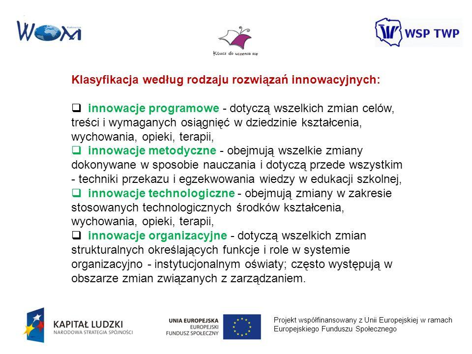 Projekt współfinansowany z Unii Europejskiej w ramach Europejskiego Funduszu Społecznego Klasyfikacja według rodzaju rozwiązań innowacyjnych: innowacj