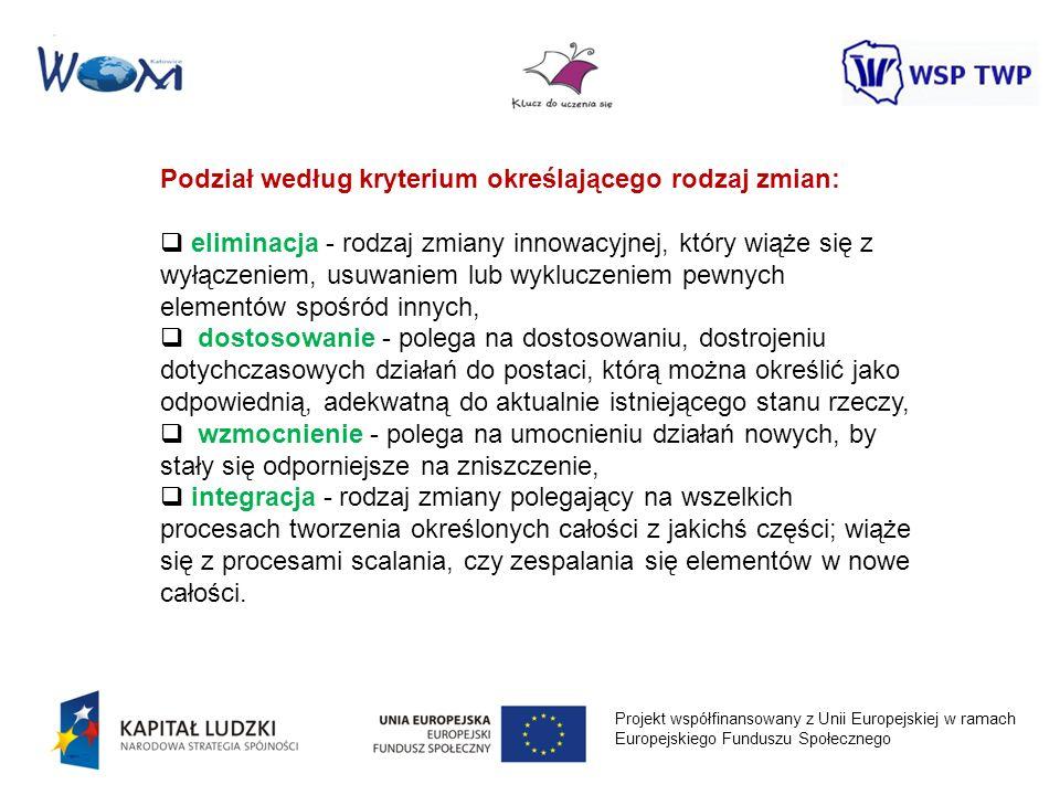 Projekt współfinansowany z Unii Europejskiej w ramach Europejskiego Funduszu Społecznego Podział według kryterium określającego rodzaj zmian: eliminac