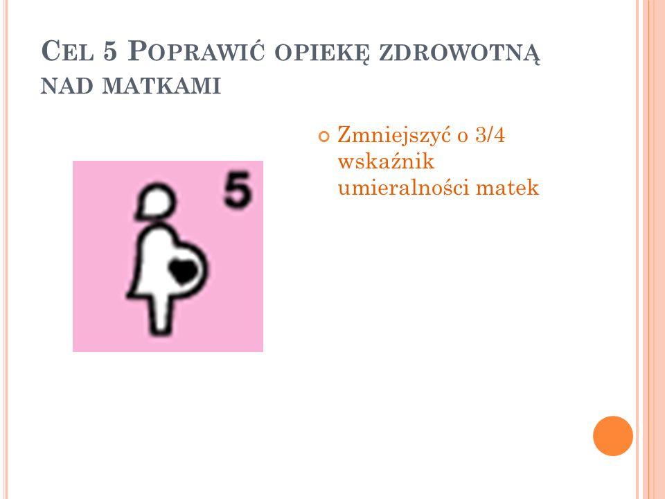 C EL 5 P OPRAWIĆ OPIEKĘ ZDROWOTNĄ NAD MATKAMI Zmniejszyć o 3/4 wskaźnik umieralności matek