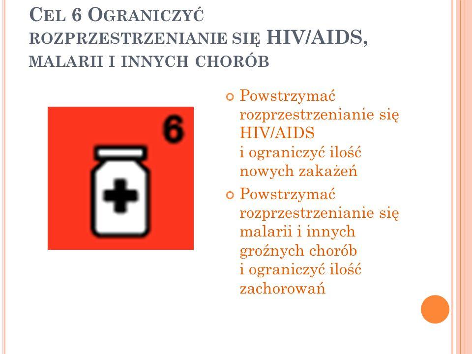 C EL 6 O GRANICZYĆ ROZPRZESTRZENIANIE SIĘ HIV/AIDS, MALARII I INNYCH CHORÓB Powstrzymać rozprzestrzenianie się HIV/AIDS i ograniczyć ilość nowych zaka