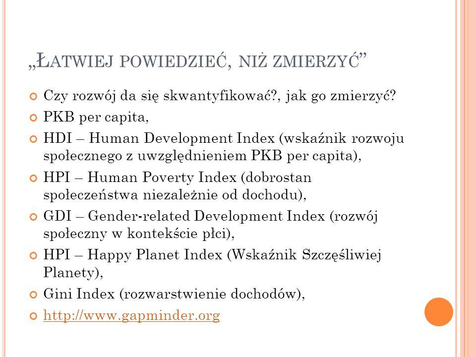 Ł ATWIEJ POWIEDZIEĆ, NIŻ ZMIERZYĆ Czy rozwój da się skwantyfikować?, jak go zmierzyć? PKB per capita, HDI – Human Development Index (wskaźnik rozwoju