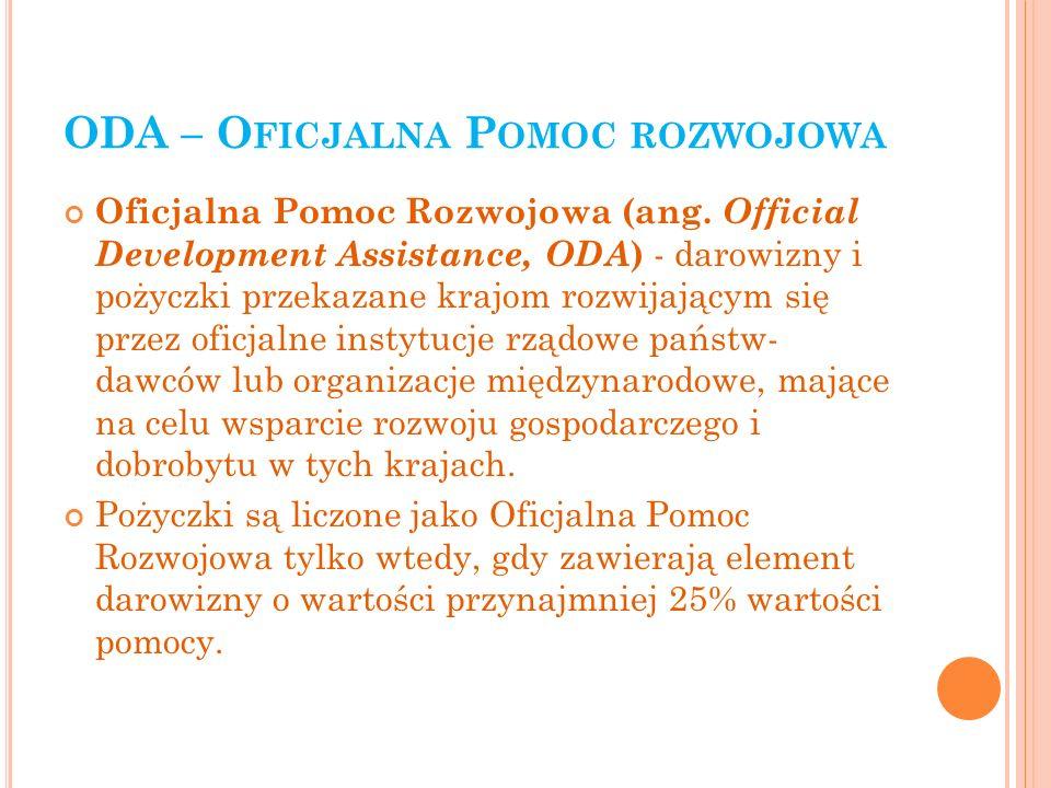 ODA – O FICJALNA P OMOC ROZWOJOWA Oficjalna Pomoc Rozwojowa (ang. Official Development Assistance, ODA ) - darowizny i pożyczki przekazane krajom rozw