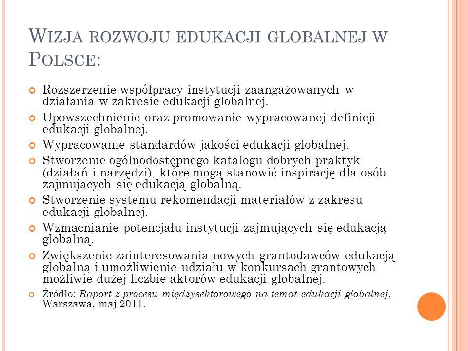 W IZJA ROZWOJU EDUKACJI GLOBALNEJ W P OLSCE : Rozszerzenie współpracy instytucji zaangażowanych w działania w zakresie edukacji globalnej. Upowszechni