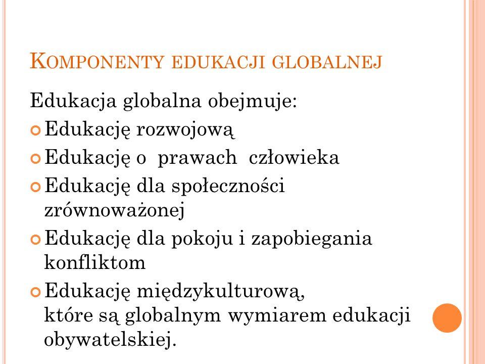 K OMPONENTY EDUKACJI GLOBALNEJ Edukacja globalna obejmuje: Edukację rozwojową Edukację o prawach człowieka Edukację dla społeczności zrównoważonej Edu