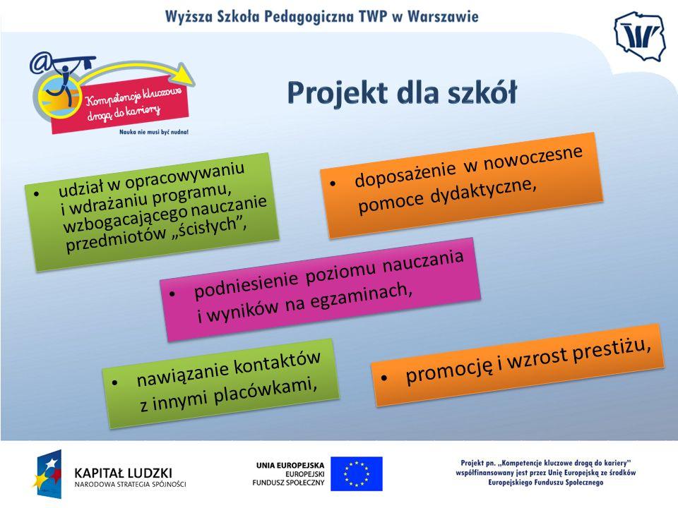 udział w opracowywaniu i wdrażaniu programu, wzbogacającego nauczanie przedmiotów ścisłych, doposażenie w nowoczesne pomoce dydaktyczne, podniesienie