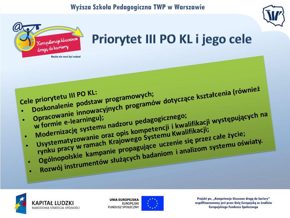 Cele priorytetu III PO KL: Doskonalenie podstaw programowych; Opracowanie innowacyjnych programów dotyczące kształcenia (również w formie e-learningu); Modernizację systemu nadzoru pedagogicznego; Usystematyzowanie oraz opis kompetencji i kwalifikacji występujących na rynku pracy w ramach Krajowego Systemu Kwalifikacji; Ogólnopolskie kampanie propagujące uczenie się przez całe życie; Rozwój instrumentów służących badaniom i analizom systemu oświaty.