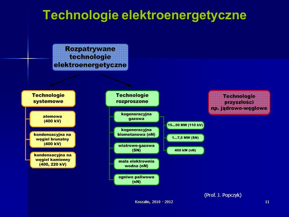 Koszalin, 2010 - 201211 Technologie elektroenergetyczne (Prof. J. Popczyk)