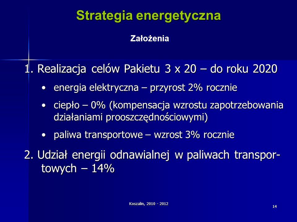 Koszalin, 2010 - 2012 14 Strategia energetyczna 1. Realizacja celów Pakietu 3 x 20 – do roku 2020 energia elektryczna – przyrost 2% rocznieenergia ele