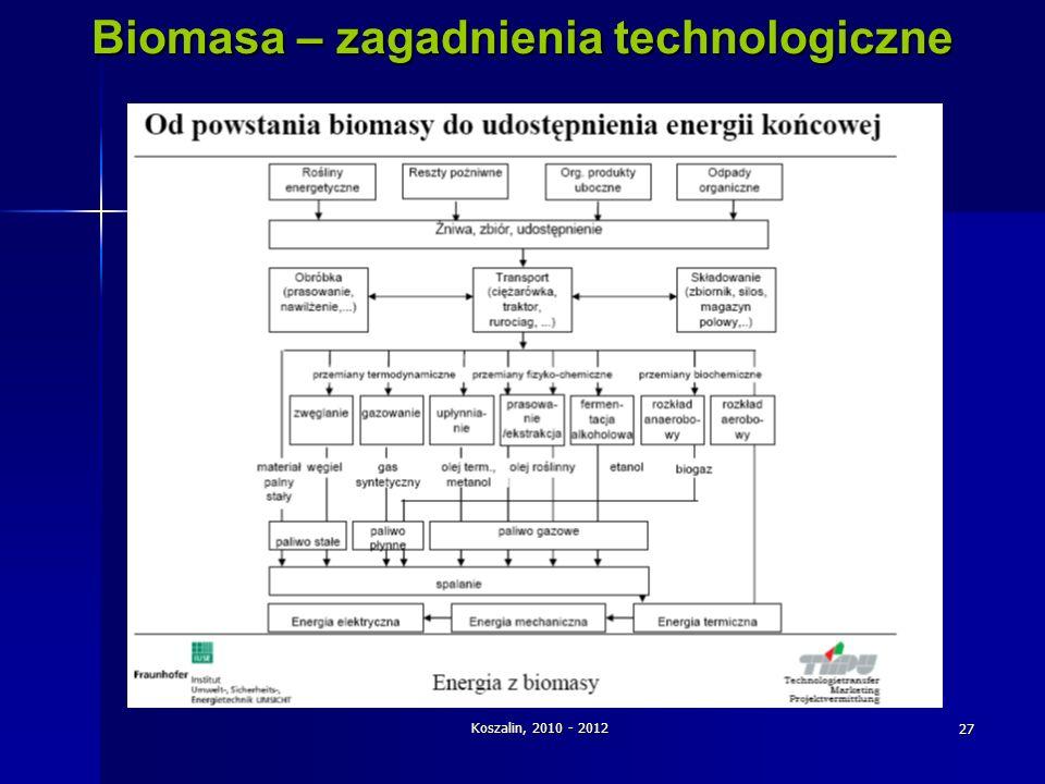 Koszalin, 2010 - 2012 27 Biomasa – zagadnienia technologiczne