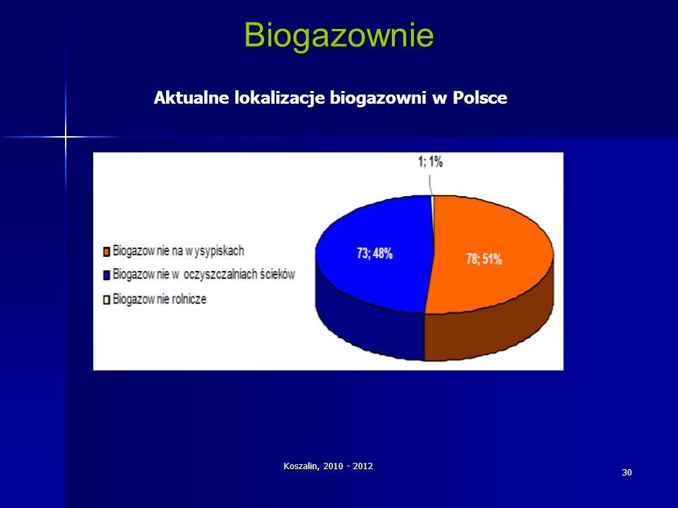 Koszalin, 2010 - 2012 30 Biogazownie Aktualne lokalizacje biogazowni w Polsce