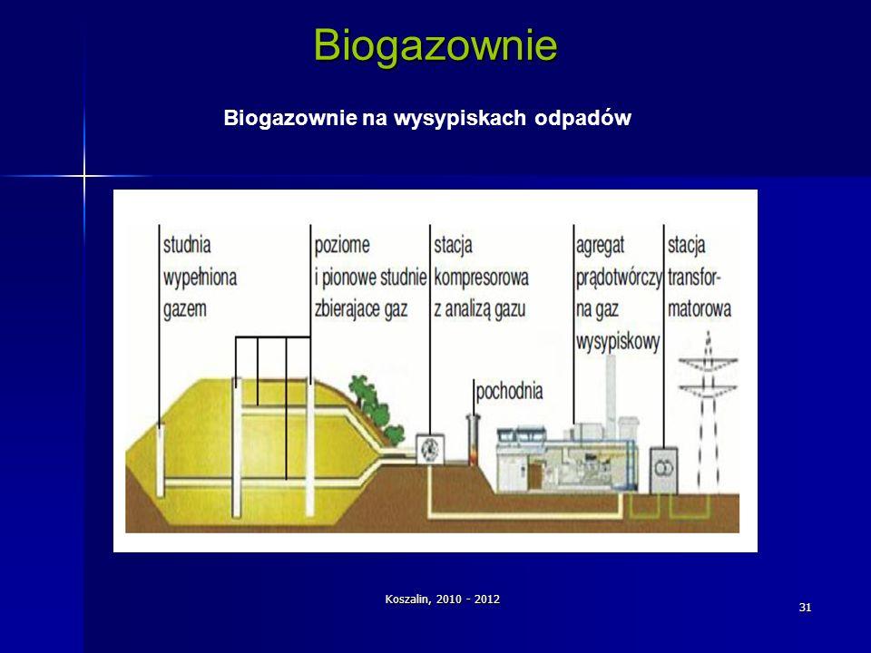 Koszalin, 2010 - 2012 31 Biogazownie Biogazownie na wysypiskach odpadów