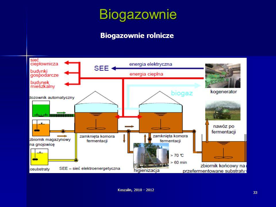 Koszalin, 2010 - 2012 33 Biogazownie Biogazownie rolnicze