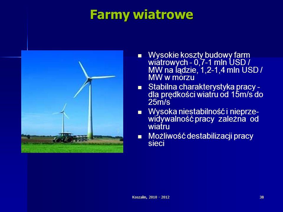 Koszalin, 2010 - 2012 38 Farmy wiatrowe Wysokie koszty budowy farm wiatrowych - 0,7-1 mln USD / MW na lądzie, 1,2-1,4 mln USD / MW w morzu Stabilna ch