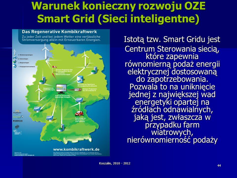 Koszalin, 2010 - 2012 44 Warunek konieczny rozwoju OZE Smart Grid (Sieci inteligentne) Istotą tzw. Smart Gridu jest Centrum Sterowania siecią, które z