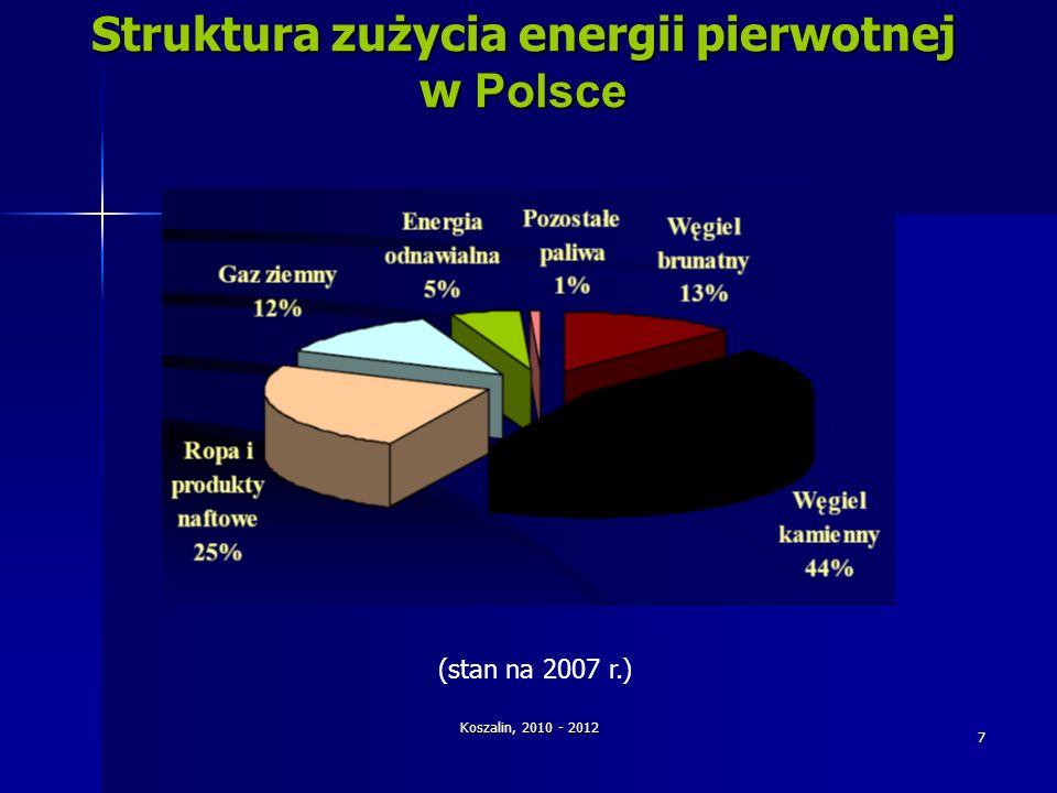 Koszalin, 2010 - 2012 7 Struktura zużycia energii pierwotnej w Polsce (stan na 2007 r.)